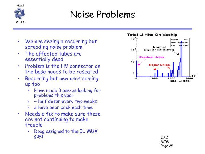 Noise Problems