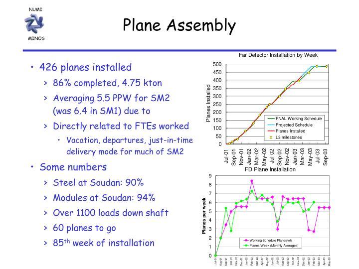 Plane Assembly