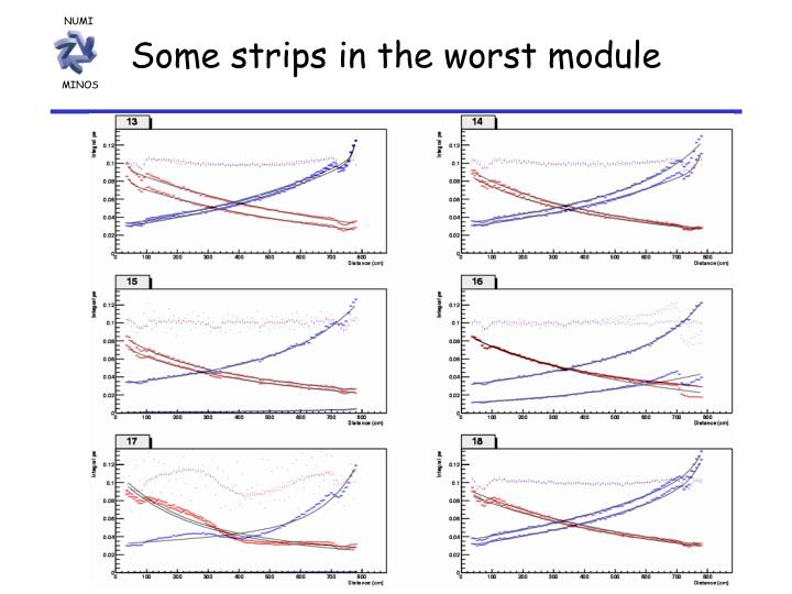 Some strips in the worst module