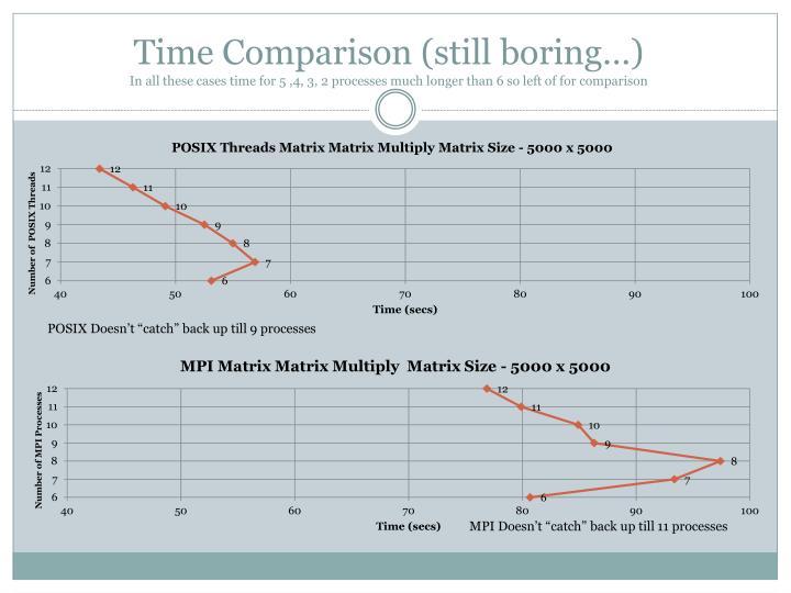 Time Comparison (still boring…)