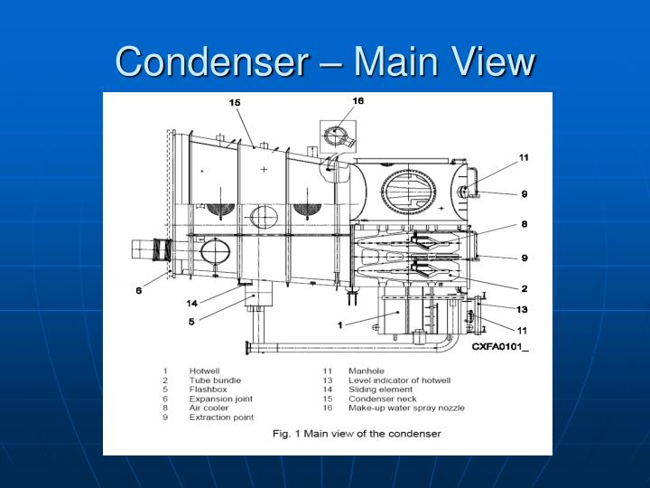 Condenser – Main View