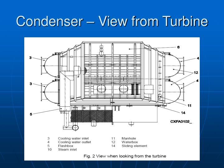 Condenser – View from Turbine
