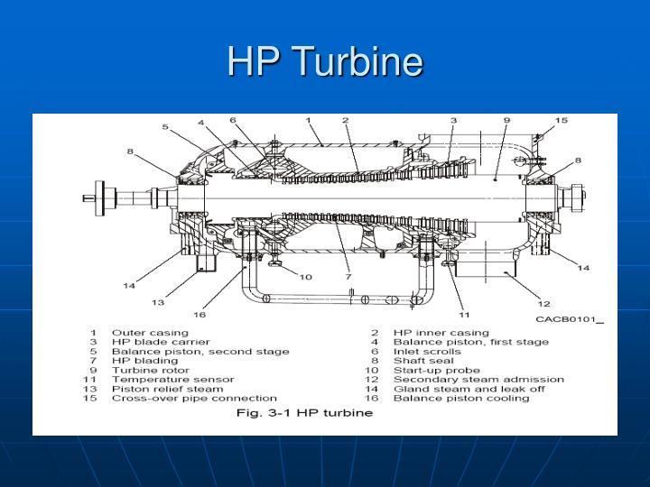 HP Turbine