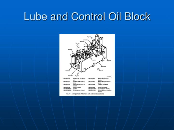 Lube and Control Oil Block