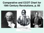 comparative and ccot chart for 19th century revolutions p 85