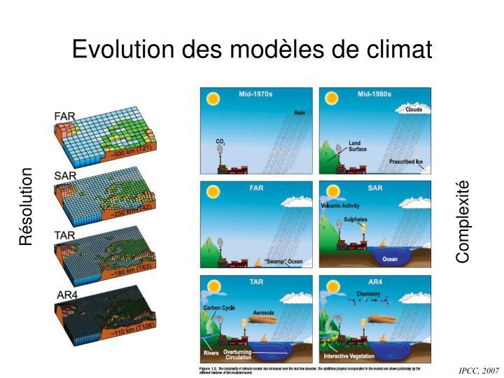 Evolution des modèles de climat