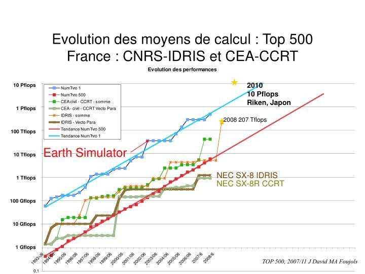 Evolution des moyens de calcul top 500 france cnrs idris et cea ccrt