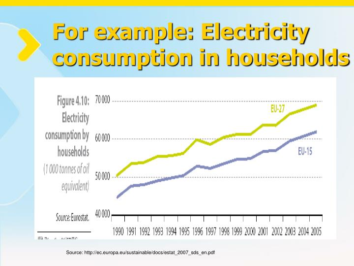 For example: Electricity consumption in households
