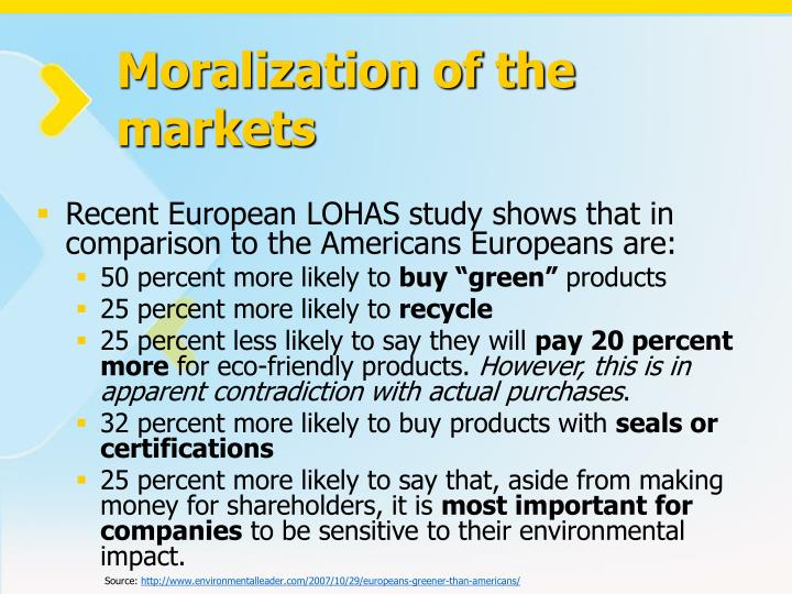 Moralization of the markets