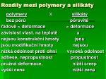 rozd ly mezi polymery a silik ty