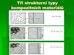 t i strukturn typy kompozitn ch materi l