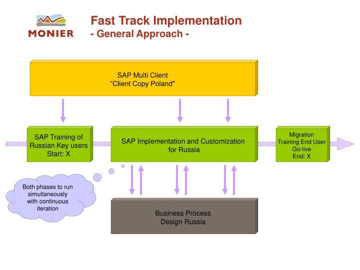 Fast Track Implementation