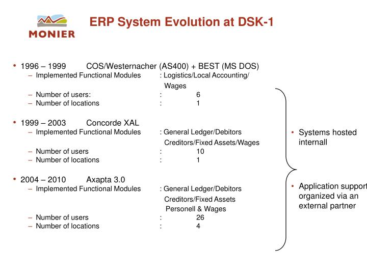 ERP System Evolution at DSK-1