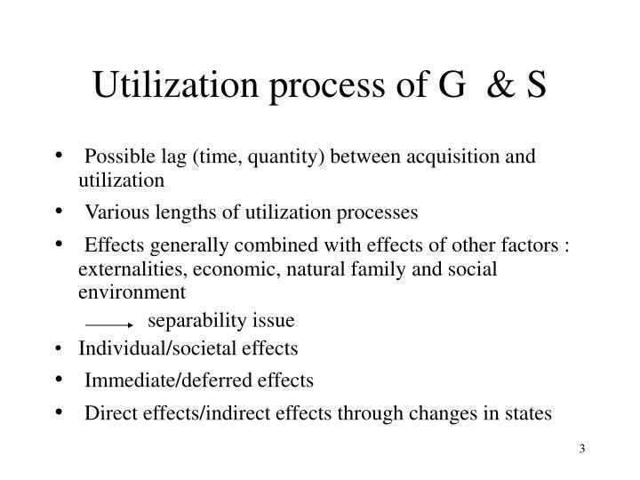 Utilization process of g s