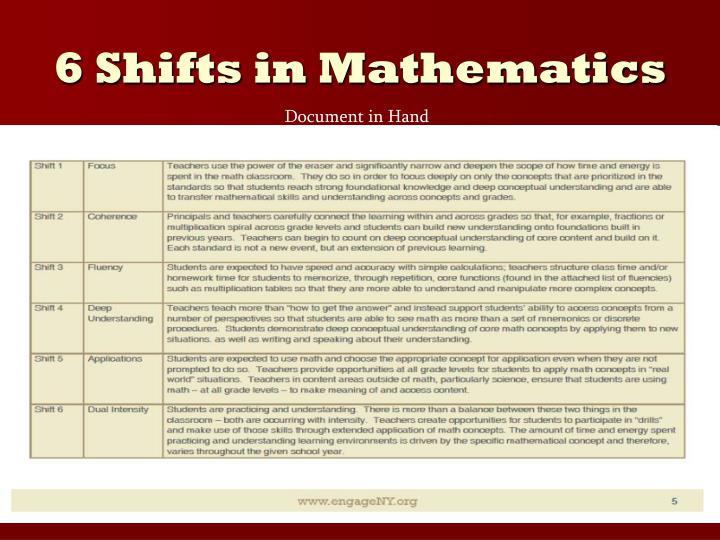 6 Shifts in Mathematics