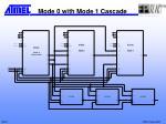 mode 0 with mode 1 cascade