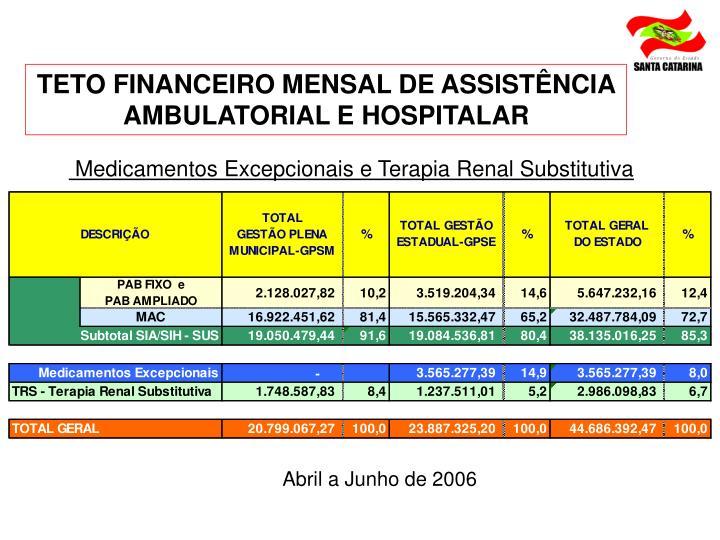 TETO FINANCEIRO MENSAL DE ASSISTÊNCIA AMBULATORIAL E HOSPITALAR