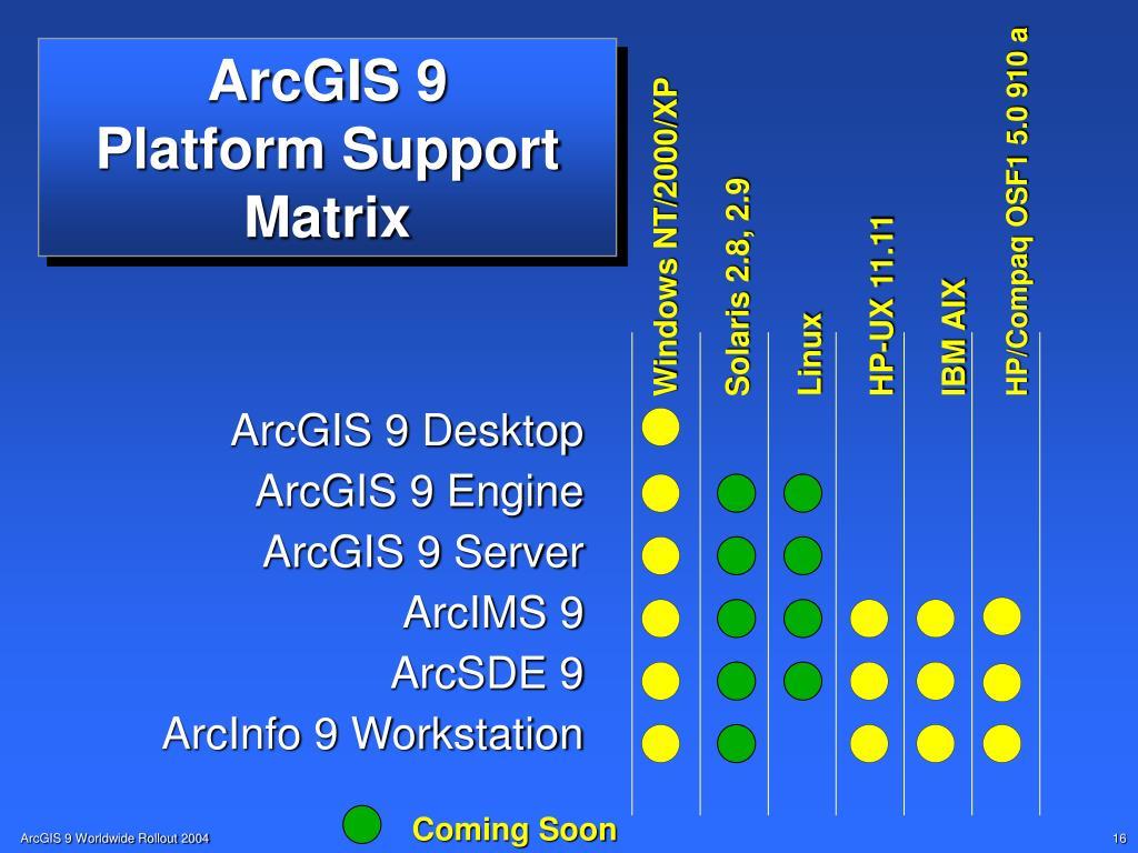 PPT - ArcGIS Server PowerPoint Presentation - ID:3755990