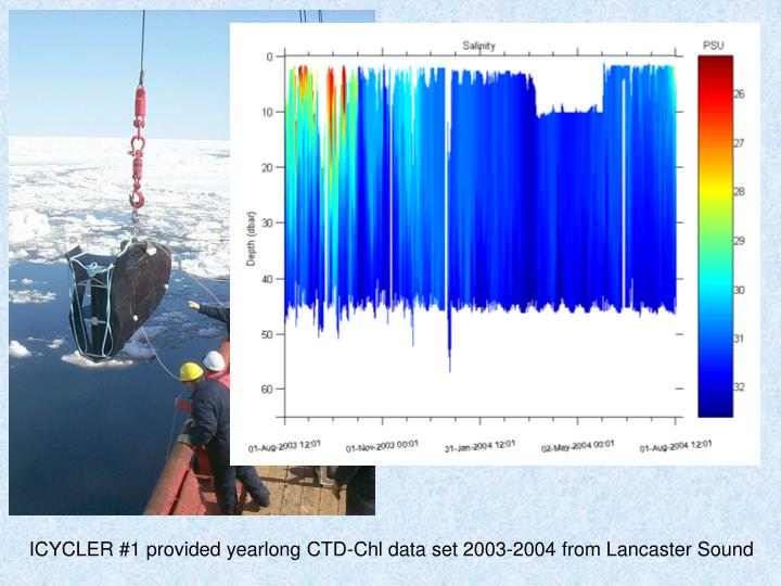 ICYCLER #1 provided yearlong CTD-Chl data set 2003-2004 from Lancaster Sound