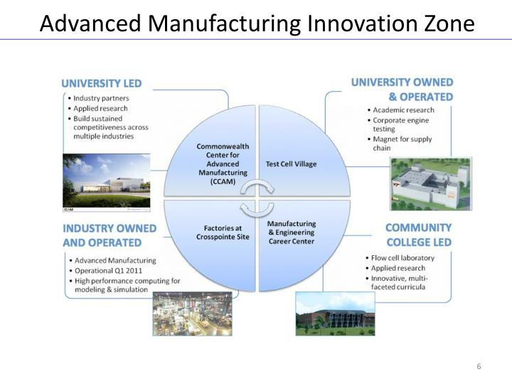 Advanced Manufacturing Innovation Zone