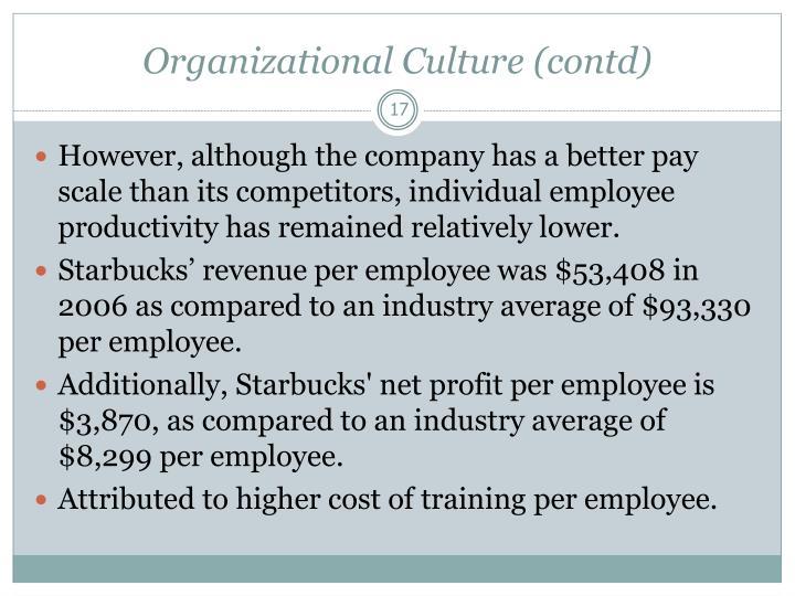 Organizational Culture (contd)