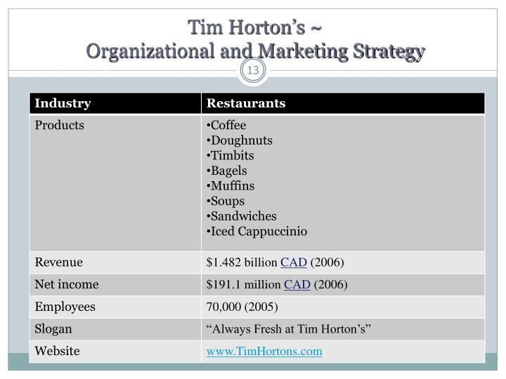 Tim Horton's ~