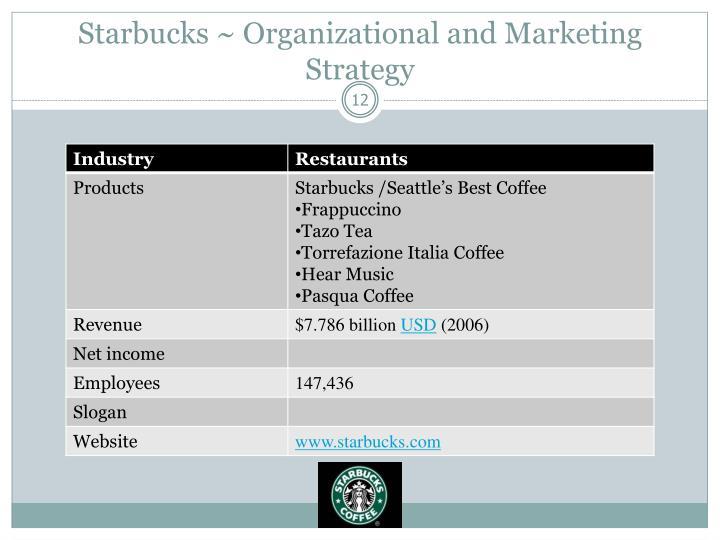 Starbucks ~ Organizational and Marketing Strategy