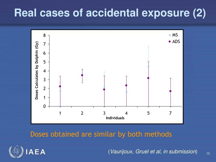 Real cases of accidental exposure (2)