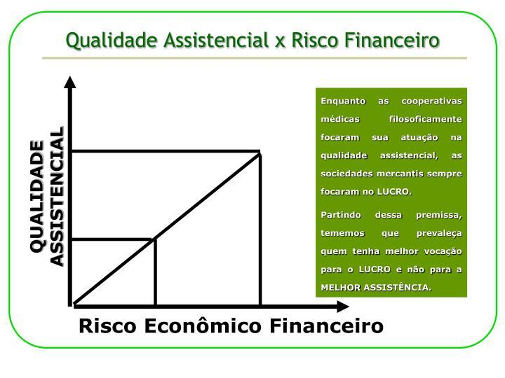 Qualidade Assistencial x Risco Financeiro