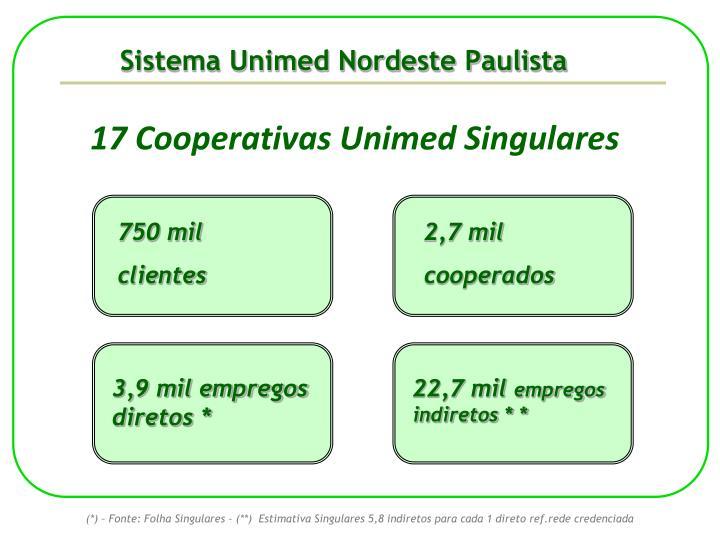 Sistema Unimed Nordeste Paulista