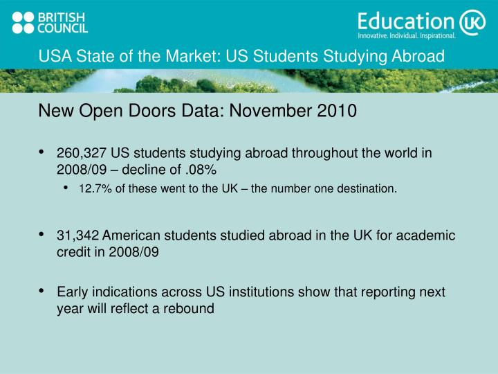 USA State of the Market: US Students Studying Abroad
