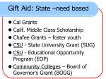 gift aid state need based