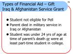 types of financial aid gift iraq afghanistan service grant