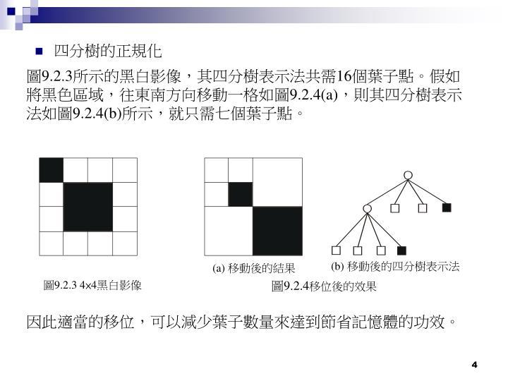 四分樹的正規化