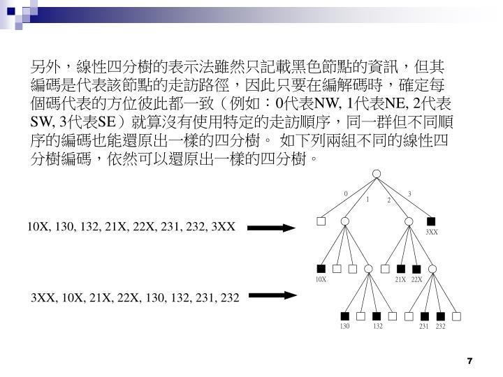 另外,線性四分樹的表示法雖然只記載黑色節點的資訊,但其編碼是代表該節點的走訪路徑,因此只要在編解碼時,確定每個碼代表的方位彼此都一致(例如: