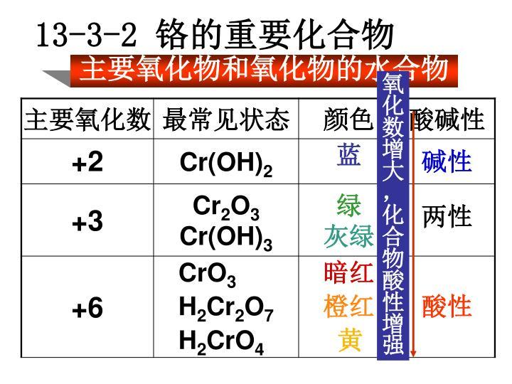 氧化数增大,化合物酸性增强