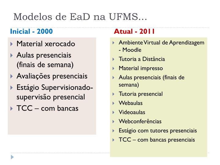 Modelos de EaD na UFMS...