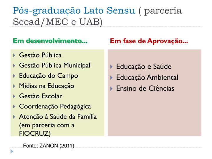 Pós-graduação Lato Sensu