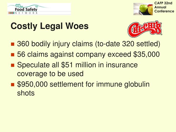 Costly Legal Woes