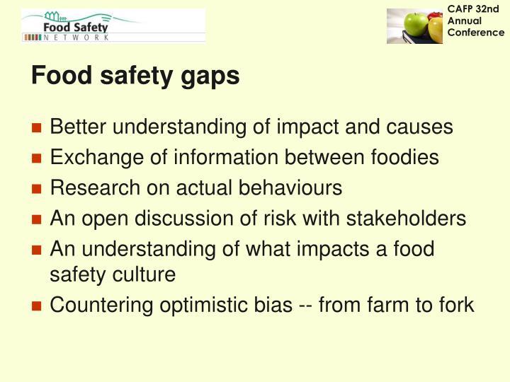 Food safety gaps