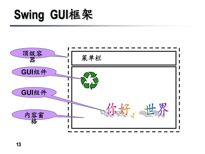 Swing  GUI
