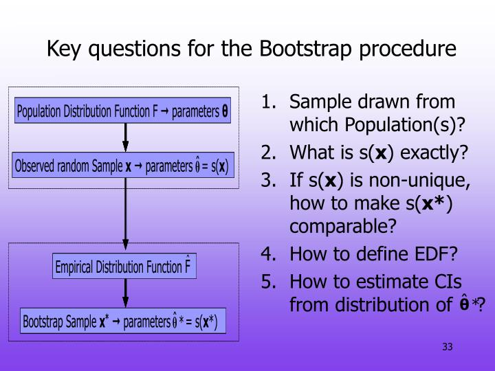 Key questions for the Bootstrap procedure