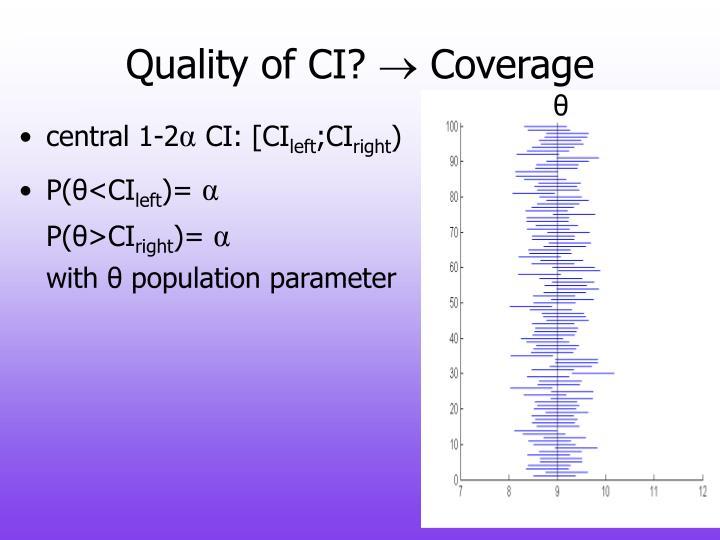 Quality of CI?