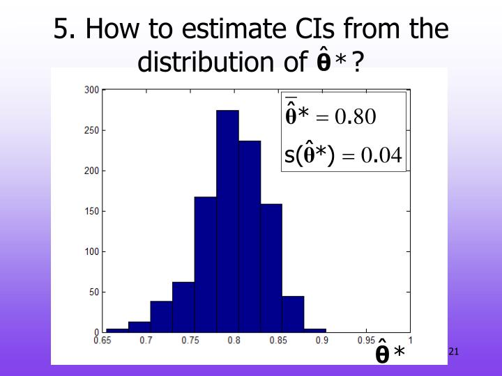 5. How to estimate CIs from the distribution of     ?
