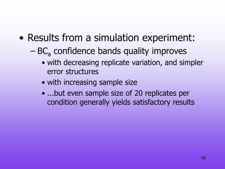 Results from a simulation experiment: