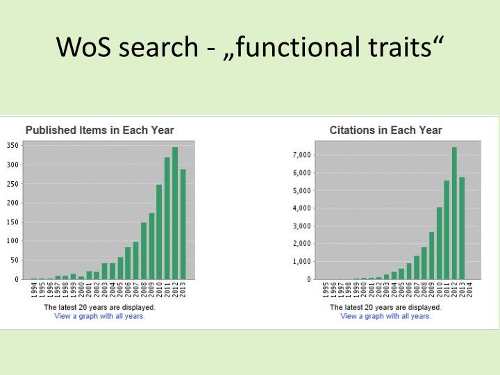 Wos search functional traits