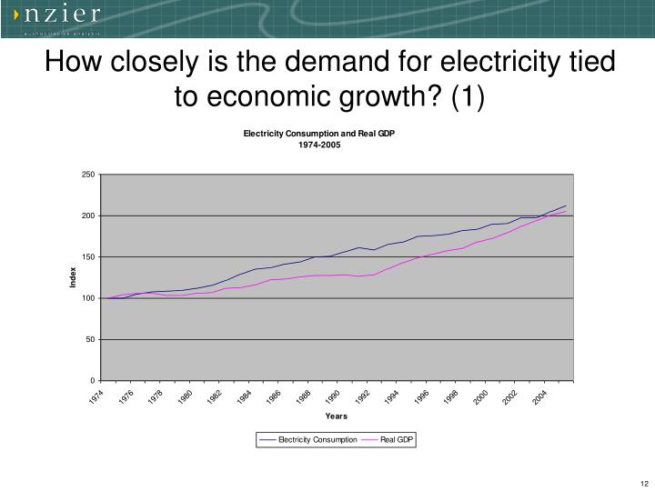 How closely is the demand for electricity tied to economic growth? (1)