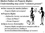 market failure property rights understanding may assist common ground