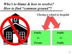who s to blame how to resolve how to find common ground3