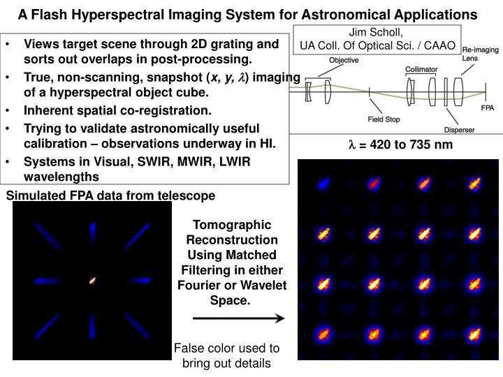 A Flash Hyperspectral Imaging System for Astronomical Applications